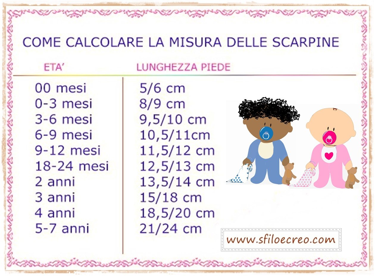 Read more about the article Come calcolare le taglie