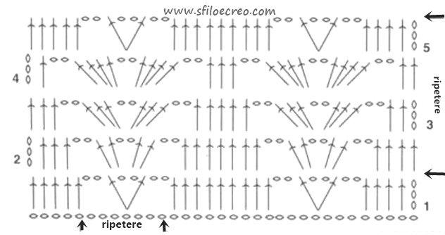 punto triangoli e ventaglietti a uncinetto