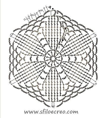 ciotolina flower a uncinetto