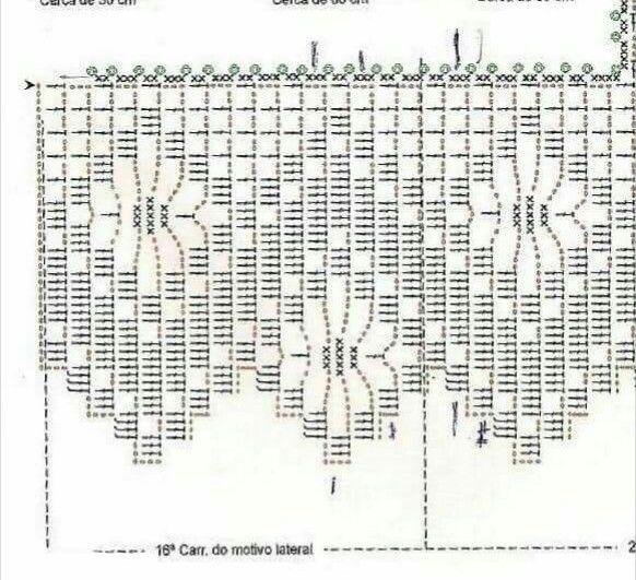 schema bordura