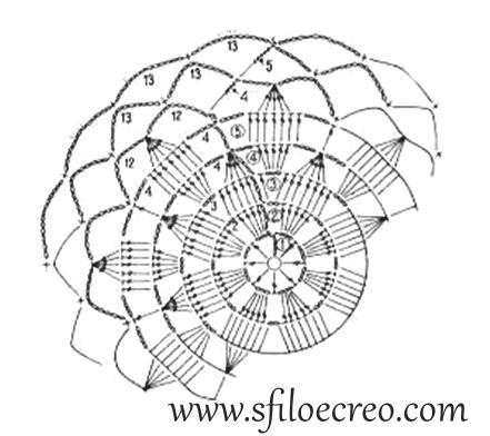 centrini con fiori e archi a uncinetto