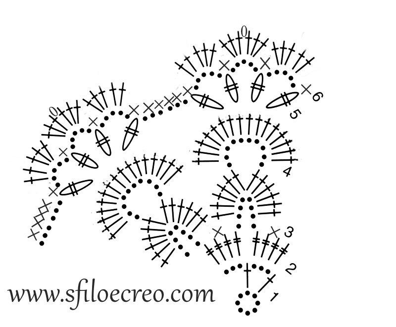 piastrella tonda con fiore a uncinetto