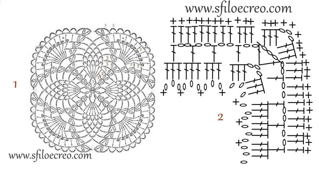 schema piastrella quadrata con pigne
