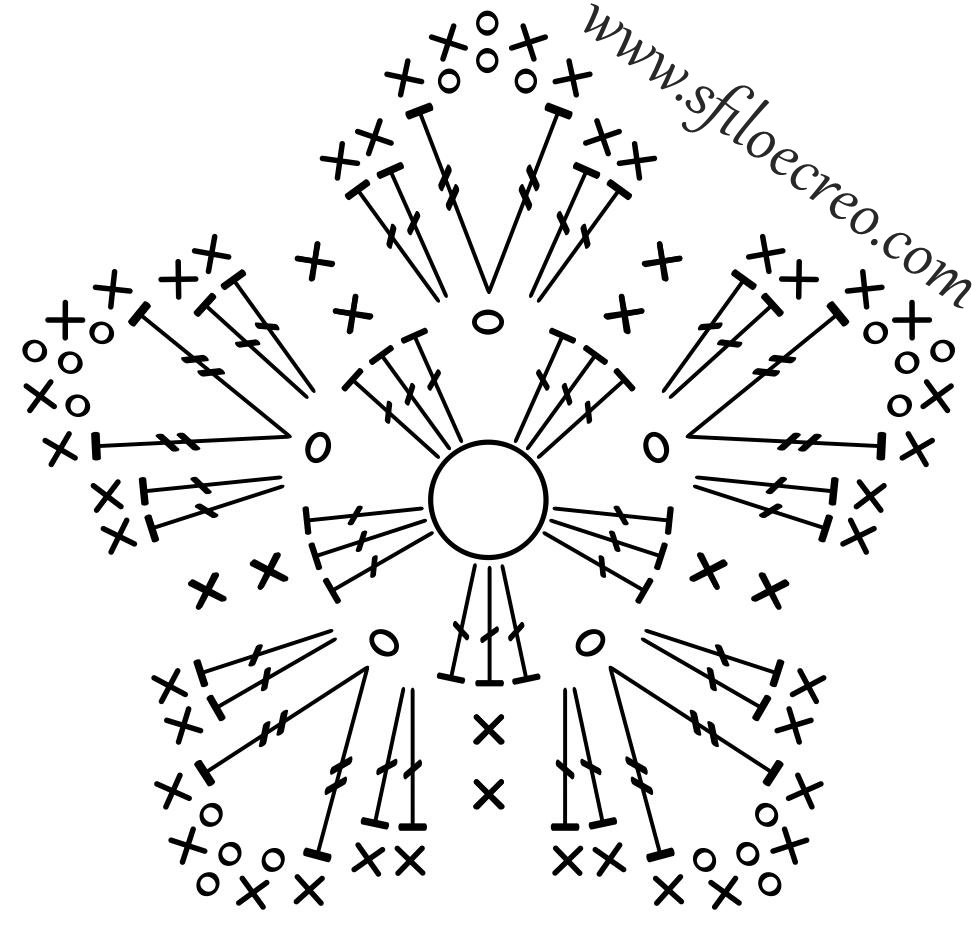 stelline decorative a uncinetto